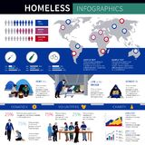 Homeless Infographics Layout Stock Photography
