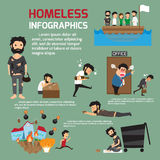 Homeless people infographics. Stock Photo