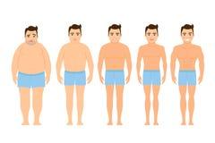 Homem antes e depois de uma dieta ilustração do vetor