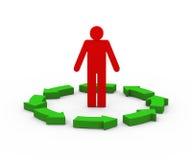 homem 3d e setas circulares móveis Fotografia de Stock