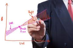 Homem da espessura que desenha um gráfico do crescimento Fotografia de Stock Royalty Free