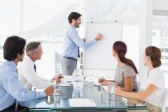 Homem de negócio que dá uma apresentação Foto de Stock