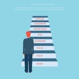 Homem de negócio que intensifica uma escadaria ao sucesso, concep do negócio Fotografia de Stock Royalty Free
