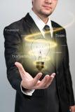 Homem de negócios com a ampola da ideia Imagens de Stock