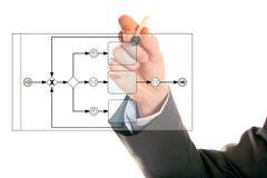Homem de negócios Drawing um diagrama de Bpmn Imagem de Stock