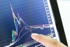 Homem de negócios e exposição do preço do gráfico do mercado de valores de ação e da carta de barra, B Imagens de Stock