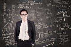Homem de negócios e quadro escrito Fotografia de Stock