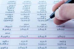Homem de negócios financeiro Workspace da mesa de escritório das estatísticas da carta fotografia de stock