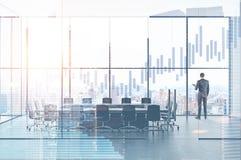 Homem de negócios na sala de reunião, gráficos Imagem de Stock Royalty Free