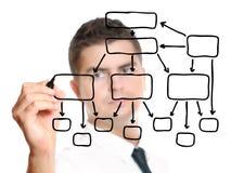 Homem de negócios novo que desenha um diagrama imagens de stock