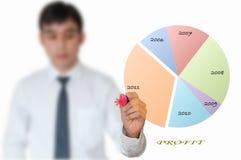 Homem de negócios que desenha um gráfico da torta por o ano 2012 Fotografia de Stock