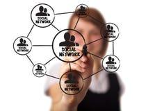Homem de negócios que desenha uma rede social Imagens de Stock Royalty Free