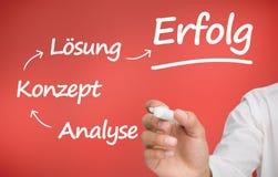 Homem de negócios que escreve palavras alemãs sobre o planeamento com um marcador Foto de Stock Royalty Free
