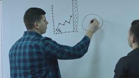 Homem de negócios que escreve uma função e que põe suas ideias sobre a placa branca durante uma apresentação Compartilhando de id vídeos de arquivo