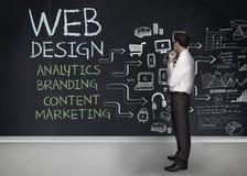 Homem de negócios que está na frente de um quadro Imagens de Stock