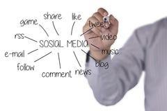 Homem de negócios que tira o conceito social do diagrama dos meios Isolado no branco Imagens de Stock Royalty Free