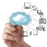 Homem de negócios que tira um diagrama de computação da nuvem Imagens de Stock