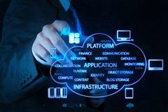 Homem de negócios que trabalha com um diagrama de computação da nuvem no co novo Foto de Stock