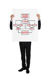Homem de negócios no smoking que guardara o cartaz com conceito do negócio Imagem de Stock