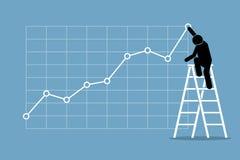 Homem de negócios que escala acima em uma escada para ajustar uma carta do gráfico do uptrend em uma parede Imagens de Stock