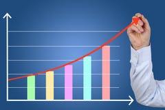 Homem de negócios que tira uma carta de crescimento do sucesso da finança do negócio Fotografia de Stock