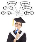 Homem desconcertante da graduação que pensa sobre o plano da carreira Imagem de Stock Royalty Free