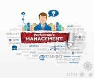 Homem do conceito e de negócio do gerenciamento de desempenho ilustração do vetor
