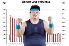 Homem no programa da perda de peso fotografia de stock