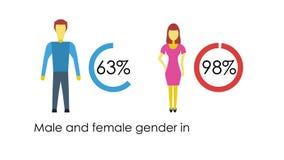 Homem social e mulher dos meios infographic ilustração stock