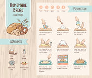 Homemade bread recipe. Traditional home made bread recipe with ingredients, icons set and hand drawn preparation stock illustration