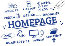 Homepage Concept Royalty Free Stock Photography