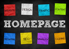 Homepage Royalty Free Stock Images