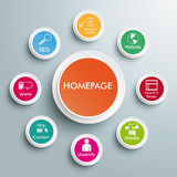 Homepage Infographic PiAd Royalty Free Stock Image