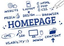 Homepage-Konzept Lizenzfreie Stockfotografie