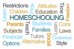 Homeschooling Word Cloud. On White Background Stock Photos