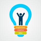 Homme à l'intérieur d'ampoule Concept créateur illustration de vecteur