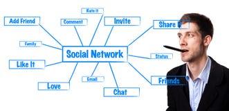 Homme analysant le schéma social de réseau photos stock