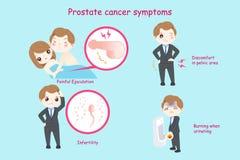 Homme avec des symptômes de cancer de la prostate illustration stock