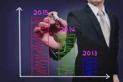 Homme d'affaires écrivant environ 2015 sur le graphique Image libre de droits