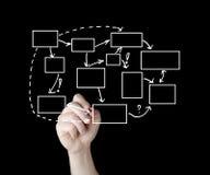 Homme d'affaires écrivant le diagramme d'organigramme de processus dessus Photographie stock libre de droits