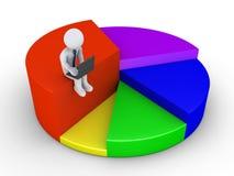 Homme d'affaires avec l'ordinateur portable se reposant sur le graphique circulaire Image libre de droits