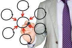 Homme d'affaires dessinant les flèches d'arrivée d'organigramme circulaire vide images stock