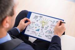 Homme d'affaires préparant le plan de démarrage Image libre de droits
