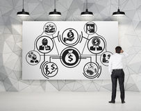 Homme d'affaires regardant à la stratégie commerciale Image stock