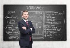Homme d'affaires sûr et un plan de développement de Web photo stock