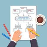 Homme d'affaires traçant un plan de schéma fonctionnel illustration stock