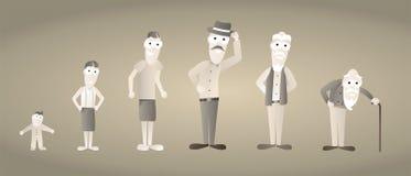 Homme de vintage vieillissant/vieillissant Illustration Libre de Droits