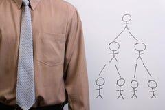 Homme expliquant la hiérarchie humaine Photographie stock