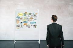 Homme regardant le tableau blanc avec le croquis Images stock