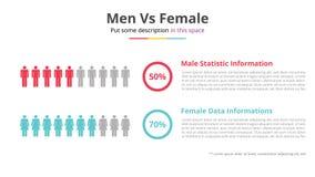Hommes contre la conception infographic de femme avec le pourcentage et l'espace libre pour la description des textes - illustrat illustration de vecteur